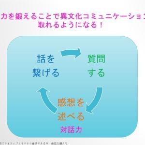 【Zoom茶話会】TOEICは単なる入り口
