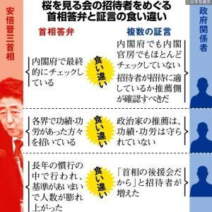 桜「政治枠」招待者、功績チェックせず 政府関係者証言 ~ 3K便所紙「フェイク領収証」