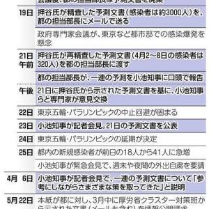 やはり東京都も隠蔽工作「感染状況の予測文書2通を廃棄」