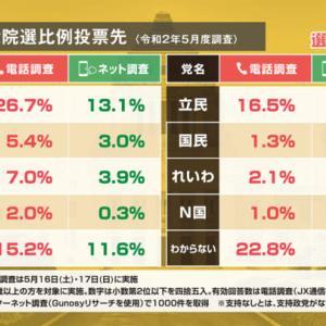 菅内閣「まやかしの行政デジタル化」