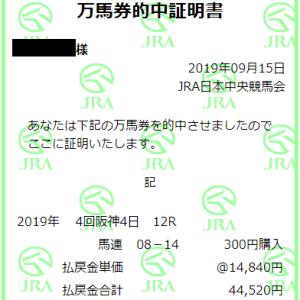 新企画!指数を使って最終レース!!(9/28編)