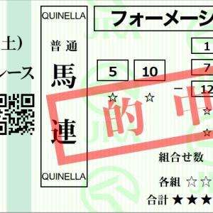 日曜京都11R 東海S 予想~データや詳細はサブチャンネルの動画で!~