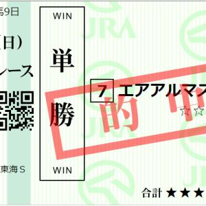 川崎記念 予想 ~メインチャンネルが蘇りました!~