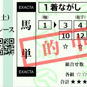 日曜小倉11R 北九州短距離S 予想 ~土日連勝したいですね~