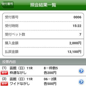 水曜大井11R 帝王賞 予想 ~水曜・木曜は宝塚記念出走馬の全頭分析をここで公開します!~
