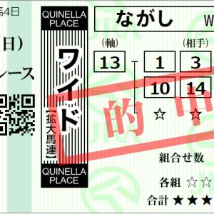 日曜新潟11R 関越ステークス 予想