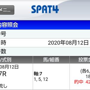 木曜門別11R ブリーダーズゴールドカップ 予想 ~順当の一角崩しに期待!~
