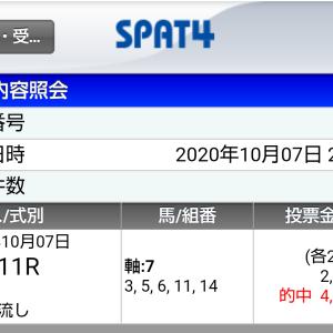 木曜大井11R レディースプレリュード 予想
