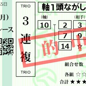 月曜中京11R JRAアニバーサリーS 予想