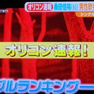 Fear/SO BLUEオリコン1位おめでとうございます!!!