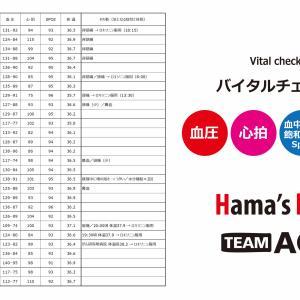 【755】バイタルチェック