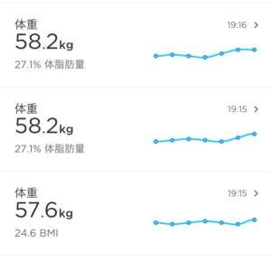 変動する体重