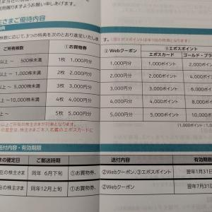 丸井グループから株主優待が到着