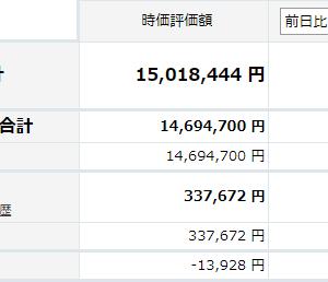 1500万円突破!