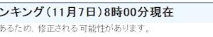 11/7朝の陸別は・・・