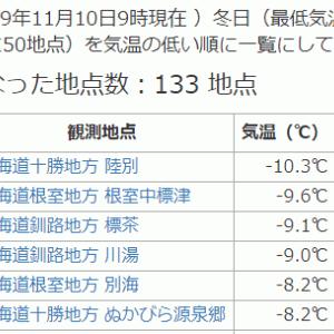 11/10朝の陸別・・・