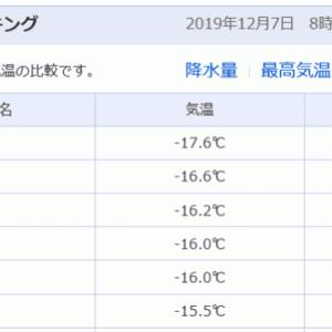 12/7朝の陸別は・・・