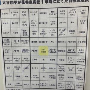 大谷選手(高校1年時)の目標達成表