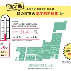 日本全国、室温を測ろうキャンペーン!!【高気密高断熱】