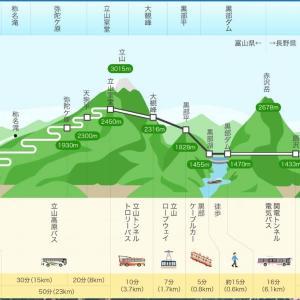 富山城址公園から立山黒部アルペンルート観光!秋の紅葉見頃時期。