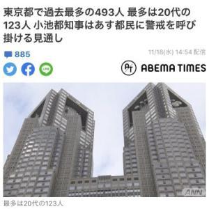 コロナ新規感染者、東京過去最多の493人。