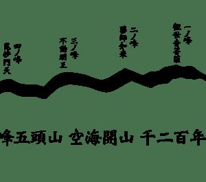 菱ヶ岳→五頭山縦走