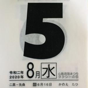 今日の運勢・8月5日(水)九星気学