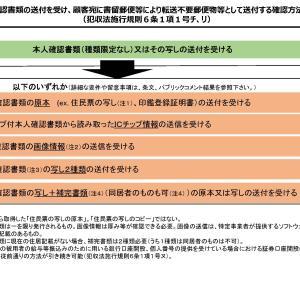 令和2年4月施行(予定)の犯収法改正☆「非対面取引時の本人確認の方法」の厳格化!!