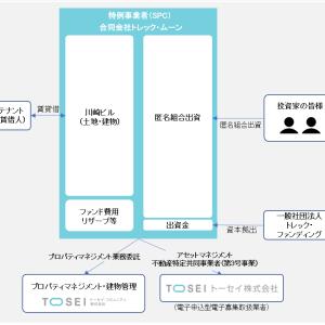 トーセイ(株)が不特法クラウドファンディング第2号ファンドをリリース☆不特法の新規申請で茨城県へ