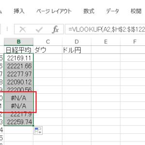 日本株と海外指標との関連性 その5