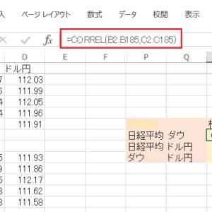 日本株と海外指標との関連性 その7