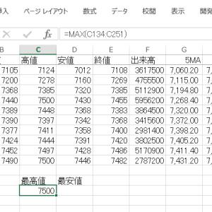 エクセルでチャートにフィボナッチ級数ラインを追加する その15