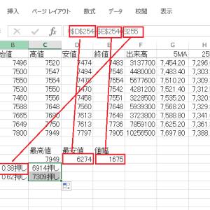 エクセルでチャートにフィボナッチ級数ラインを追加する その17