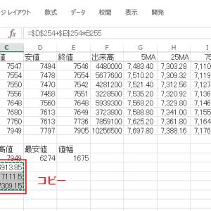 エクセルでチャートにフィボナッチ級数ラインを追加する その21