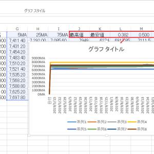 エクセルでチャートにフィボナッチ級数ラインを追加する その24
