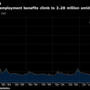 米新規失業保険申請件数が過去最高を大幅に更新したって言われても、もう驚きません