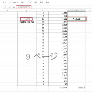 エクセルで日銀の国債保有額積み上げグラフを作成する その4
