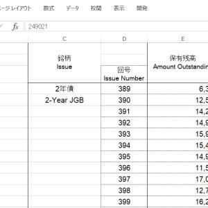 エクセルで日銀の国債保有額積み上げグラフを作成する その5