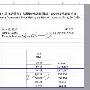 エクセルで日銀の国債保有額積み上げグラフを作成する その6