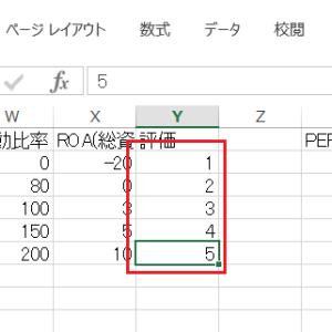 エクセルでレーダーチャートを描いてみる その6
