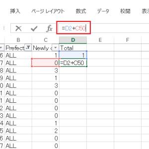 国内新型コロナウイルスPCR検査陽性者数 その6