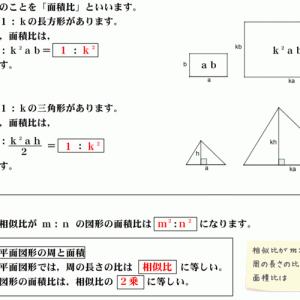 5章3節1 相似な図形の相似比と面積比
