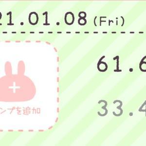 【産後ダイエット】1月8日