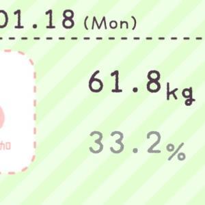 【産後ダイエット】1月18日