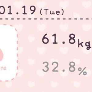 【産後ダイエット】1月19日