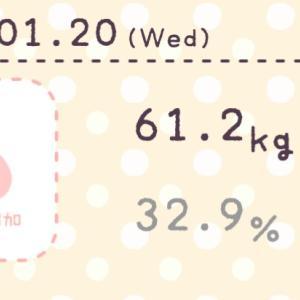 【産後ダイエット】1月20日