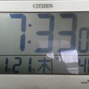 R030121 最低気温更新
