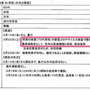 【コロナ】厚労省感染研が北海道で検査妨害していたことを自白していた件