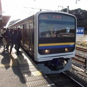 Vol.412 伊豆急行、JR東日本209系を導入 2022春運行開始予定
