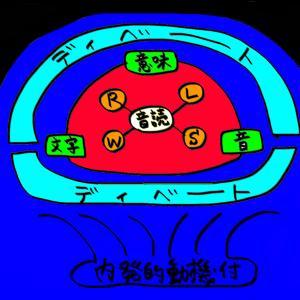私の「英語指導・学習の宇宙(?)観」がリニューアル! その中心は「音読」!